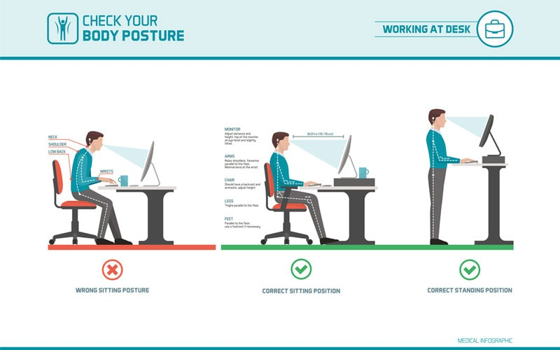 diagram for correct position at sitting and standing workstation to avoid back pain