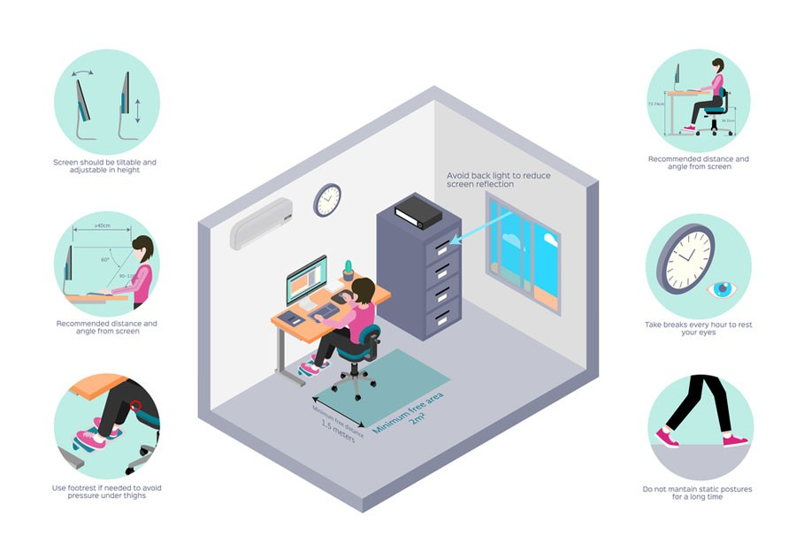 diagram of woman sitting in optimal home office environment for back pain prevention